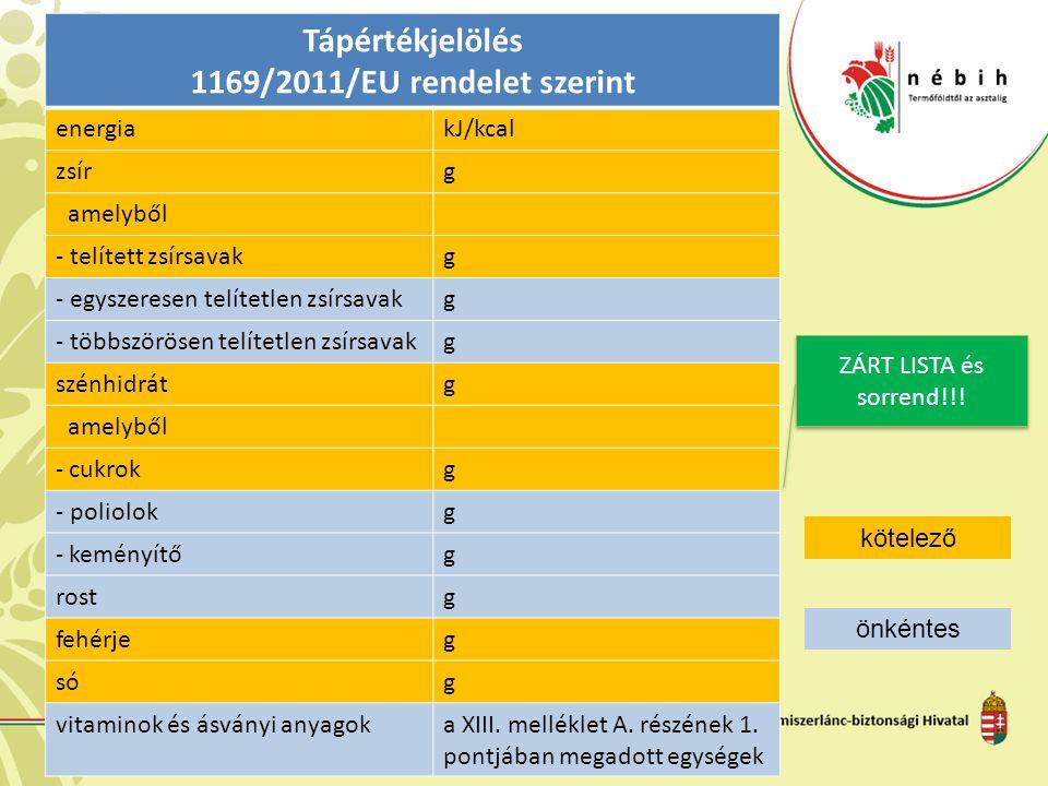 Tápértékjelölés 1169/2011/EU rendelet szerint