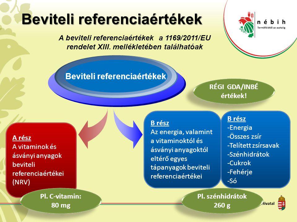 Beviteli referenciaértékek