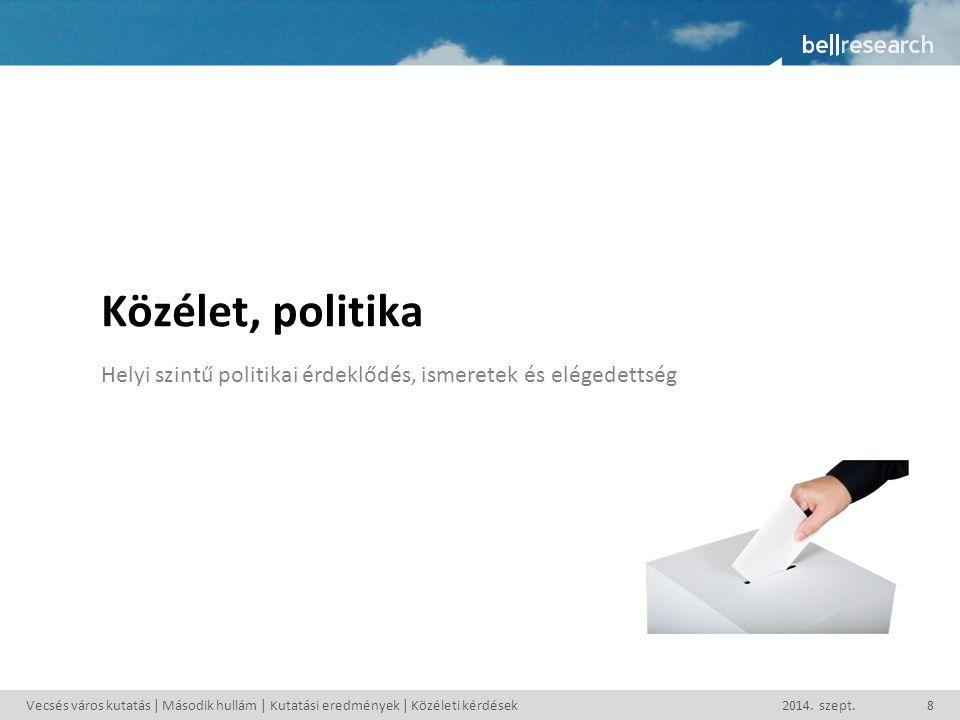 Közélet, politika Helyi szintű politikai érdeklődés, ismeretek és elégedettség.