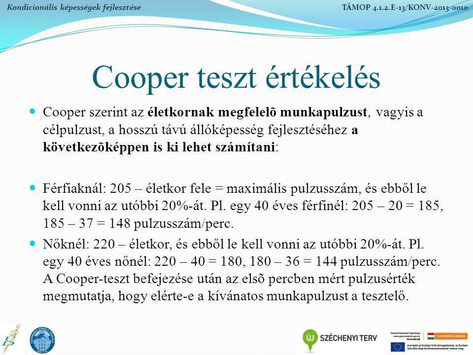 Cooper teszt értékelés