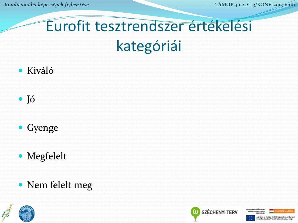 Eurofit tesztrendszer értékelési kategóriái