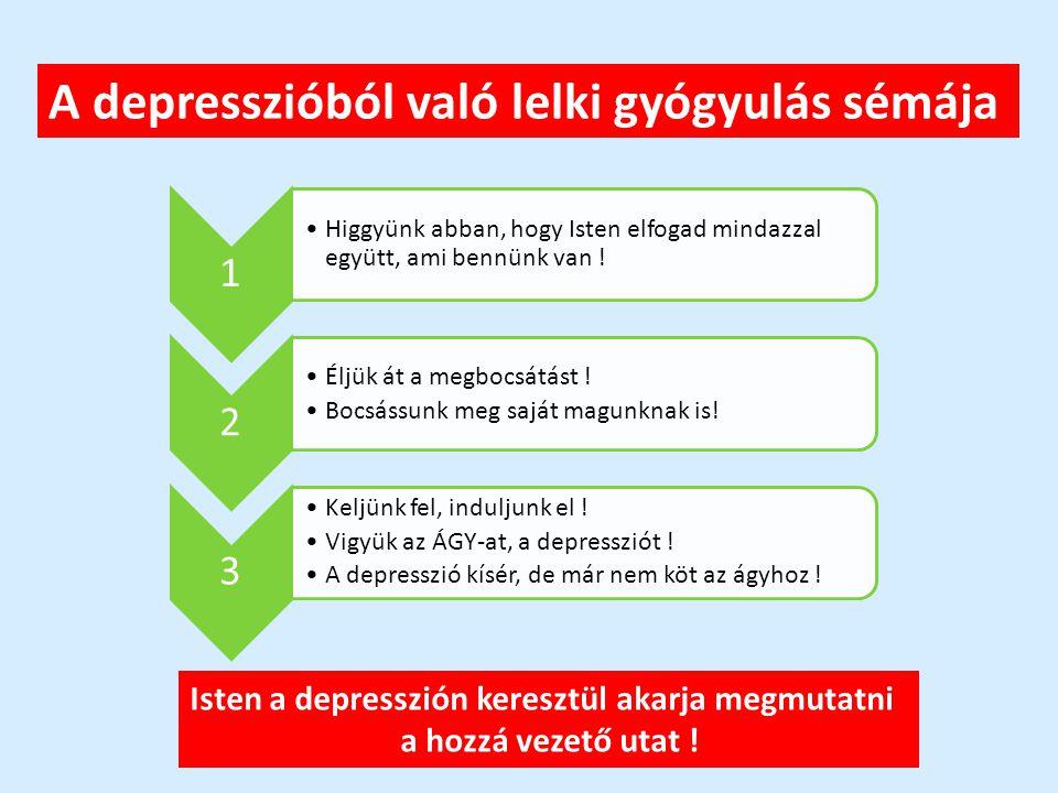 A depresszióból való lelki gyógyulás sémája