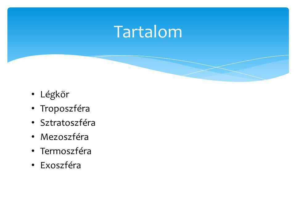 Tartalom Légkör Troposzféra Sztratoszféra Mezoszféra Termoszféra