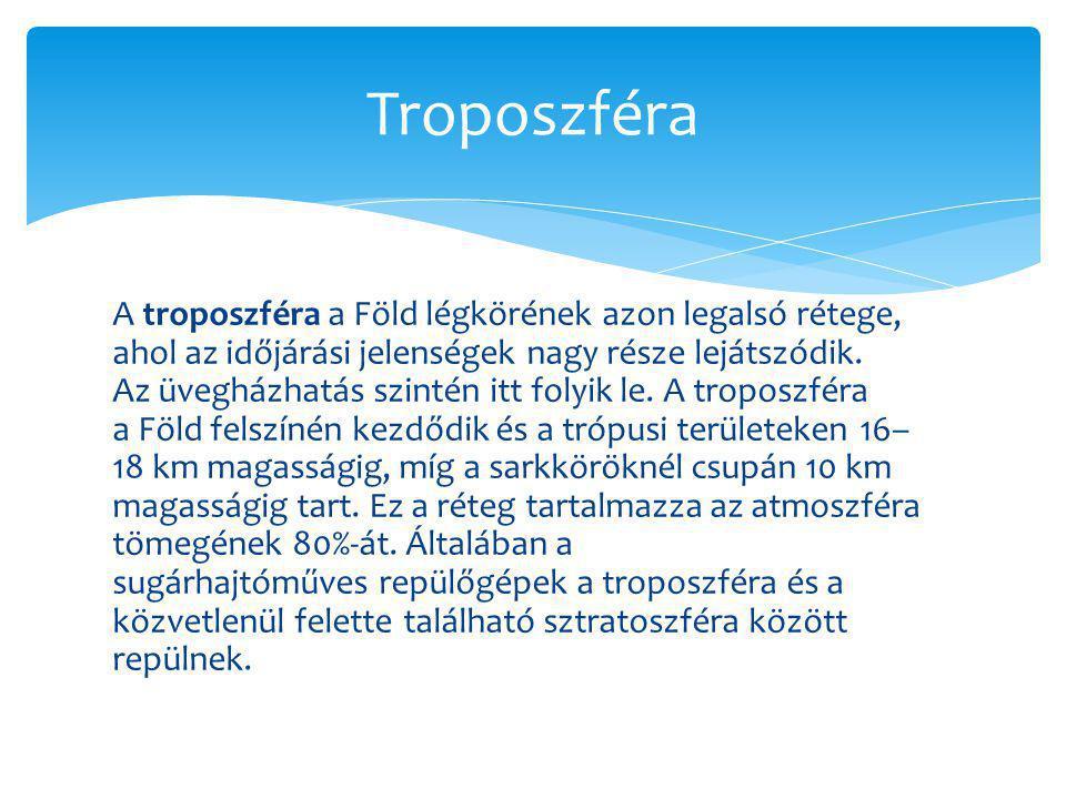 Troposzféra