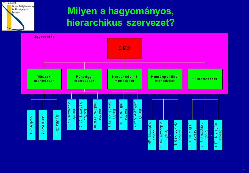 Milyen a hagyományos, hierarchikus szervezet