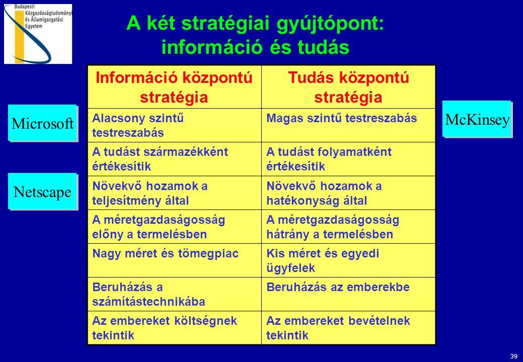 A két stratégiai gyújtópont: információ és tudás
