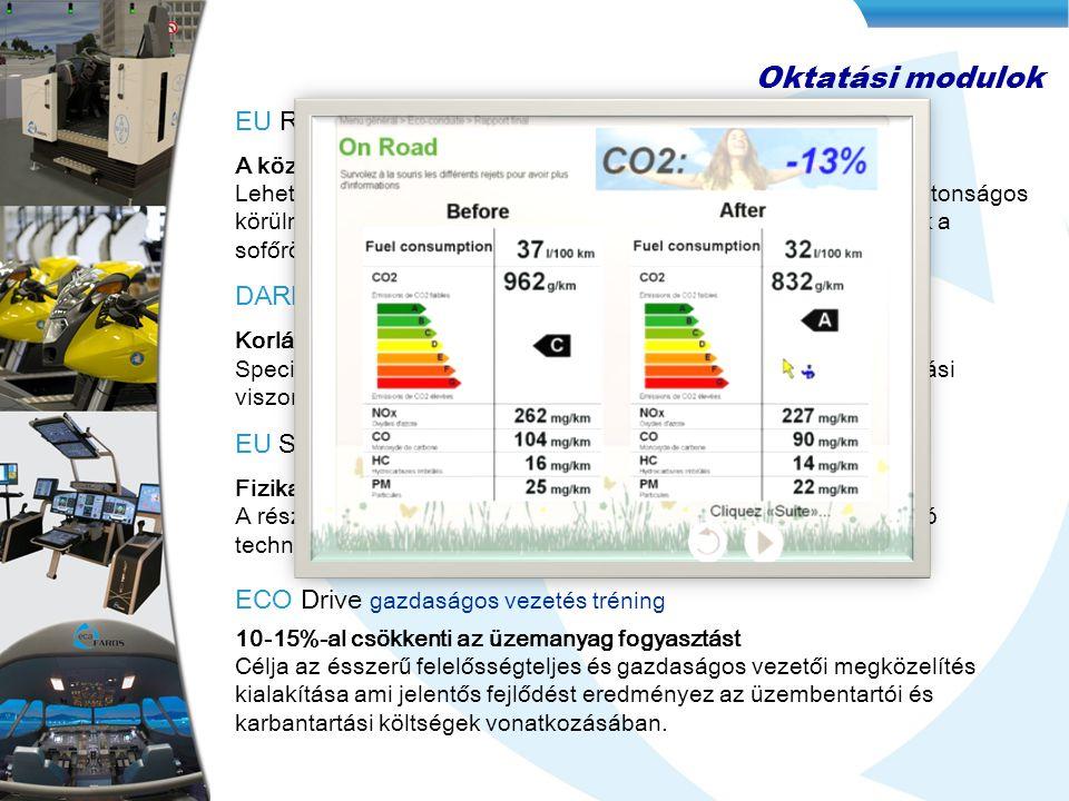 Oktatási modulok EU Road vészhelyzet kezelés DARK éjszakai vezetés