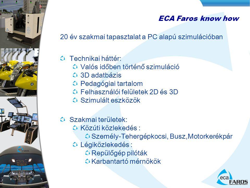 ECA Faros know how 20 év szakmai tapasztalat a PC alapú szimulációban. Technikai háttér: Valós időben történő szimuláció.