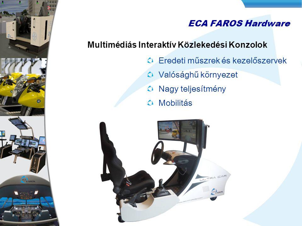 Multimédiás Interaktív Közlekedési Konzolok