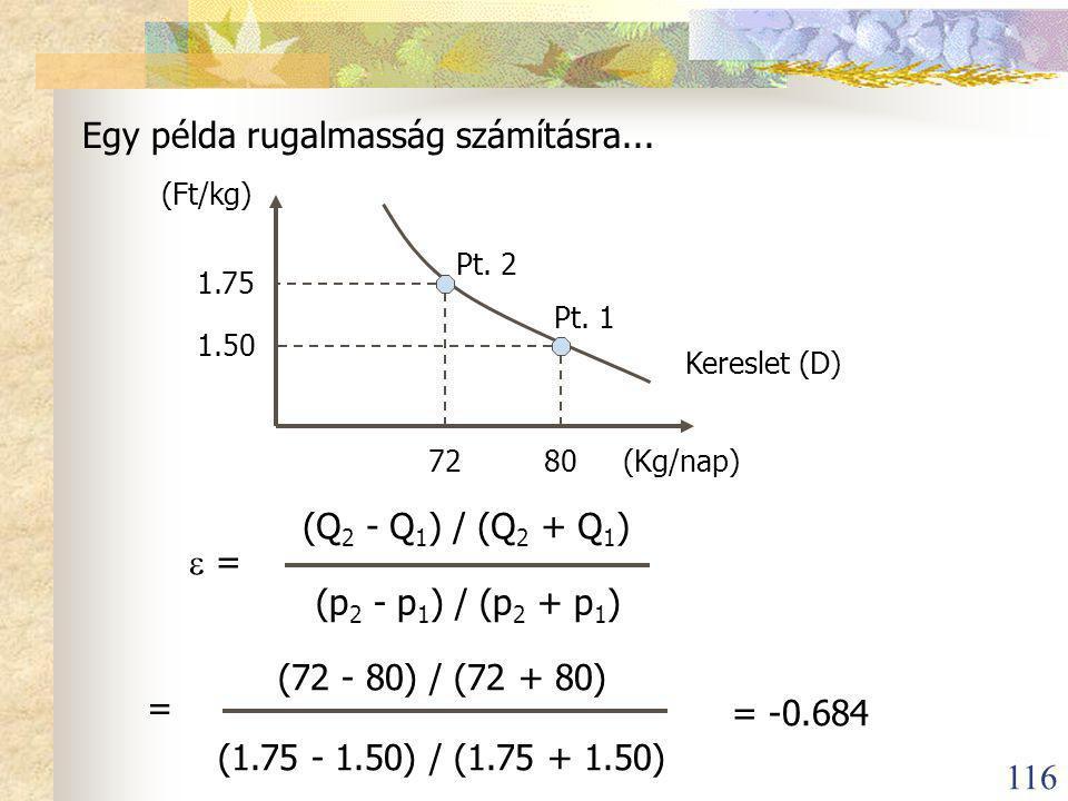 Egy példa rugalmasság számításra...