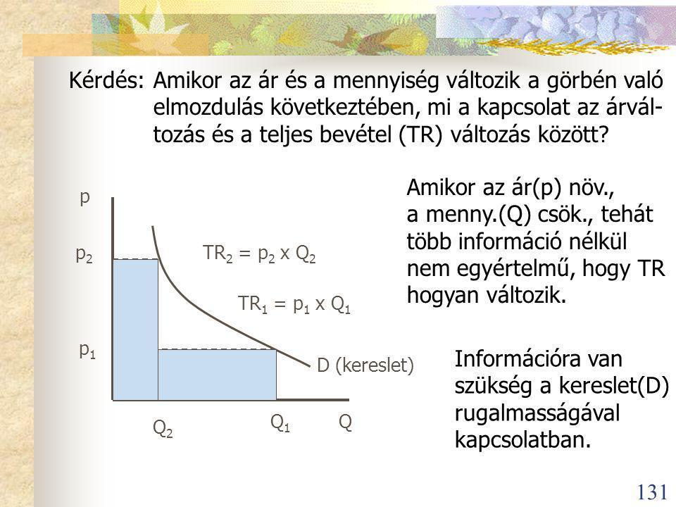 Kérdés: Amikor az ár és a mennyiség változik a görbén való