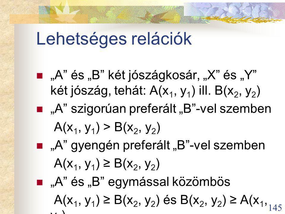 """Lehetséges relációk """"A és """"B két jószágkosár, """"X és """"Y két jószág, tehát: A(x1, y1) ill. B(x2, y2)"""