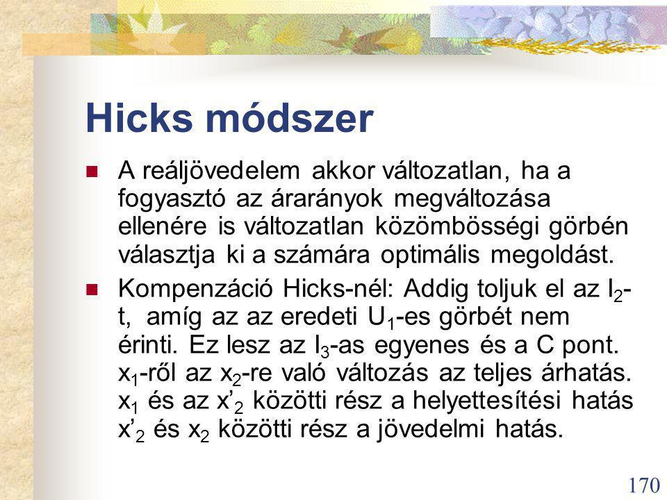 Hicks módszer