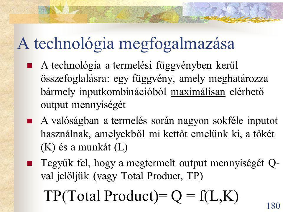 A technológia megfogalmazása