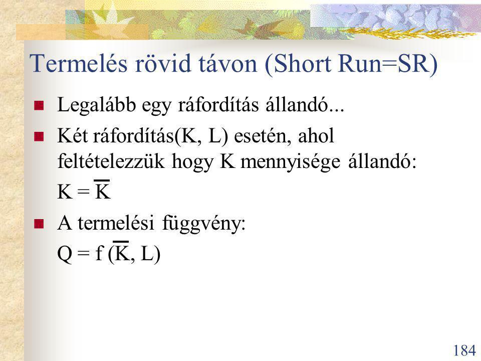 Termelés rövid távon (Short Run=SR)