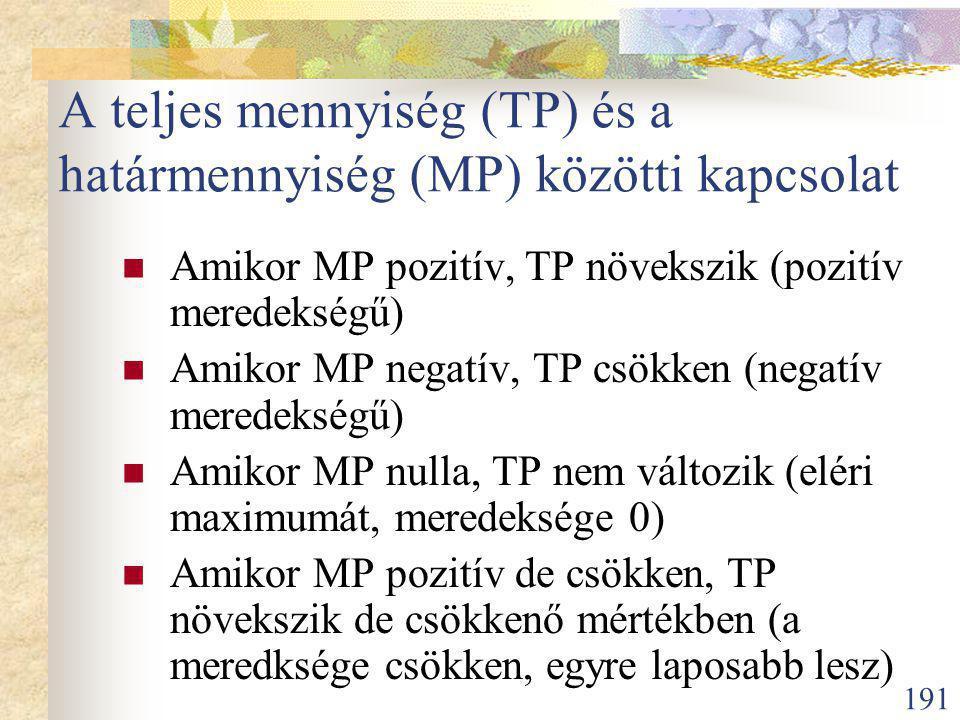 A teljes mennyiség (TP) és a határmennyiség (MP) közötti kapcsolat