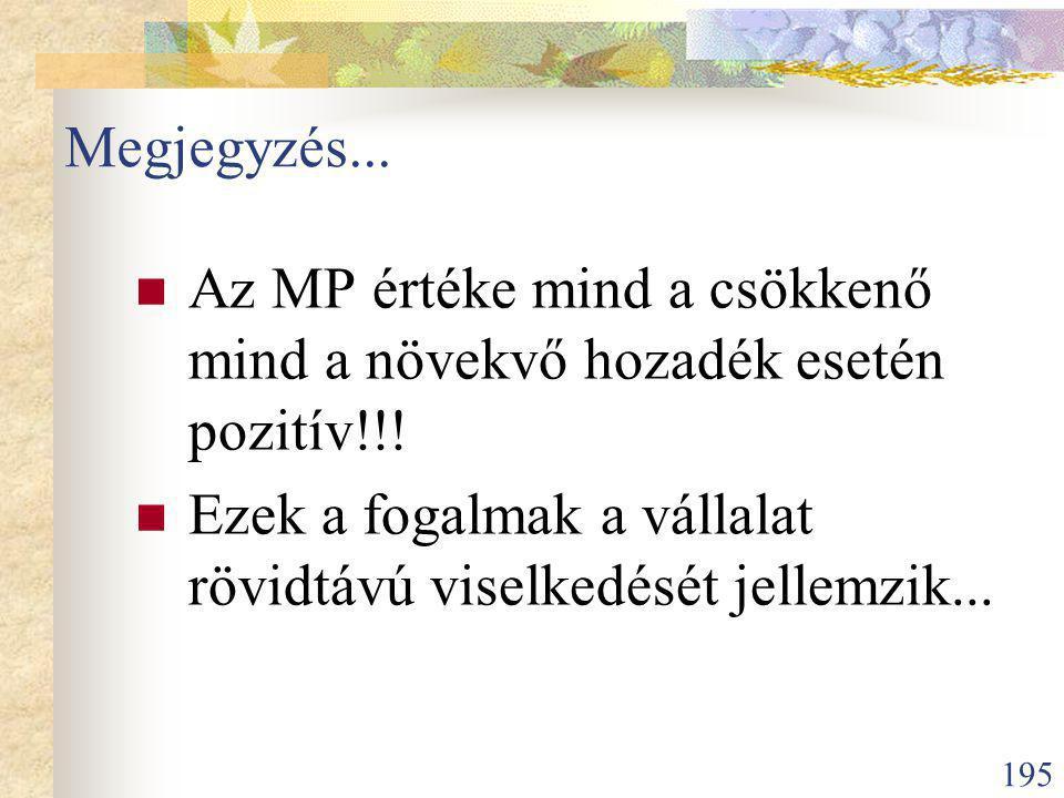 Megjegyzés... Az MP értéke mind a csökkenő mind a növekvő hozadék esetén pozitív!!.