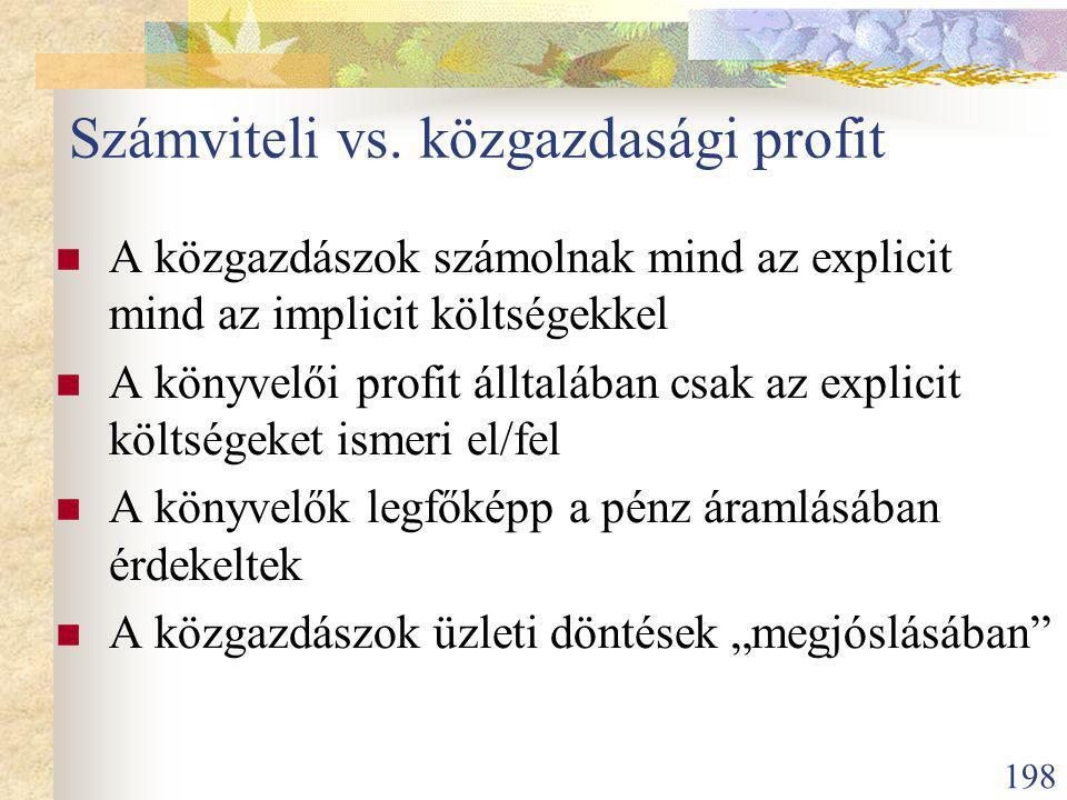 Számviteli vs. közgazdasági profit