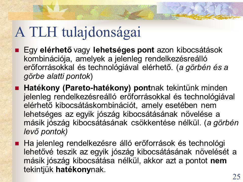A TLH tulajdonságai