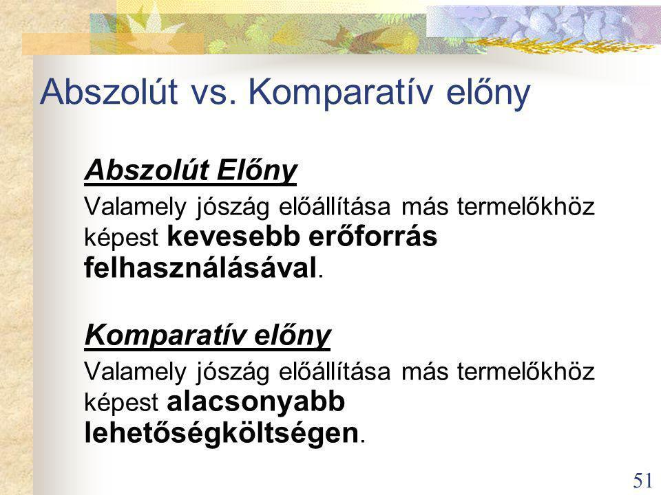 Abszolút vs. Komparatív előny