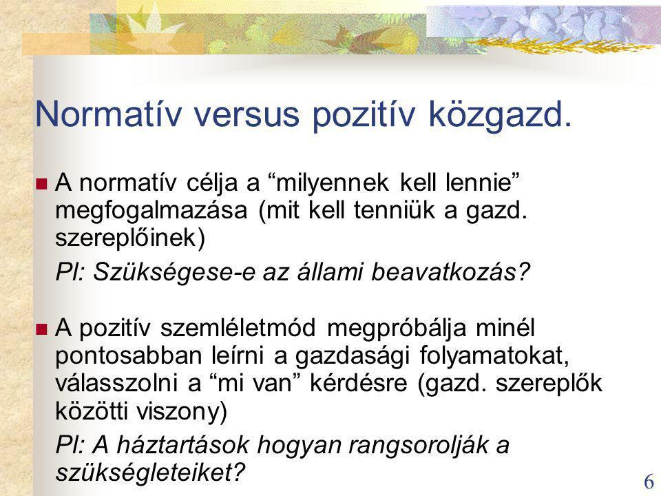 Normatív versus pozitív közgazd.