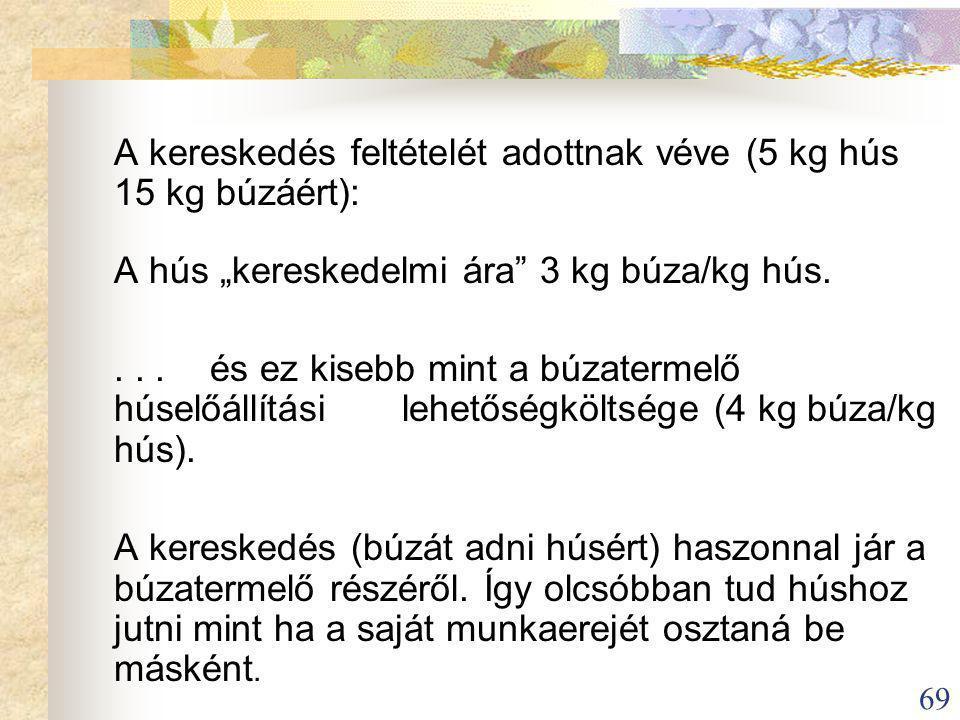A kereskedés feltételét adottnak véve (5 kg hús 15 kg búzáért):
