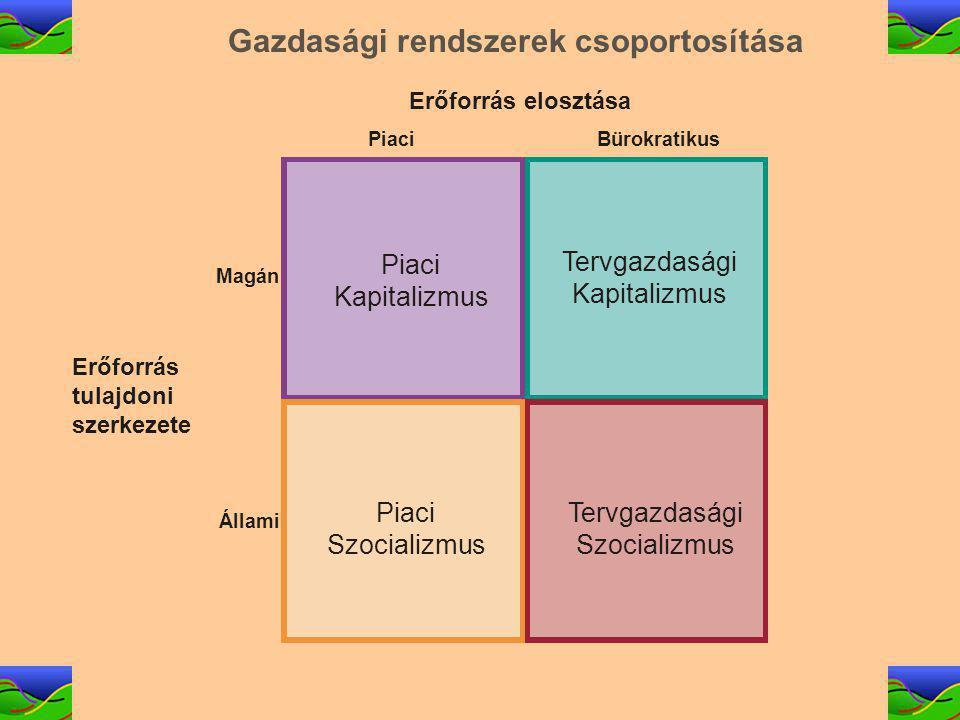 Gazdasági rendszerek csoportosítása