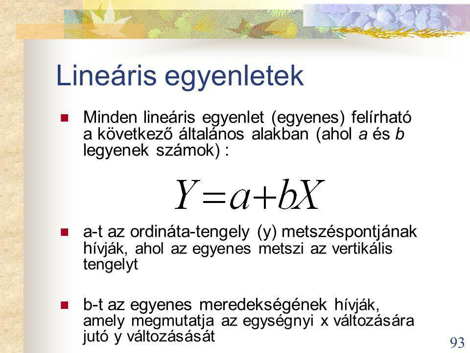 Lineáris egyenletek Minden lineáris egyenlet (egyenes) felírható a következő általános alakban (ahol a és b legyenek számok) :