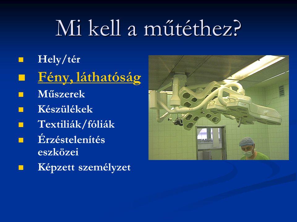 Mi kell a műtéthez Fény, láthatóság Hely/tér Műszerek Készülékek