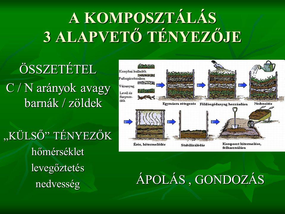 A KOMPOSZTÁLÁS 3 ALAPVETŐ TÉNYEZŐJE