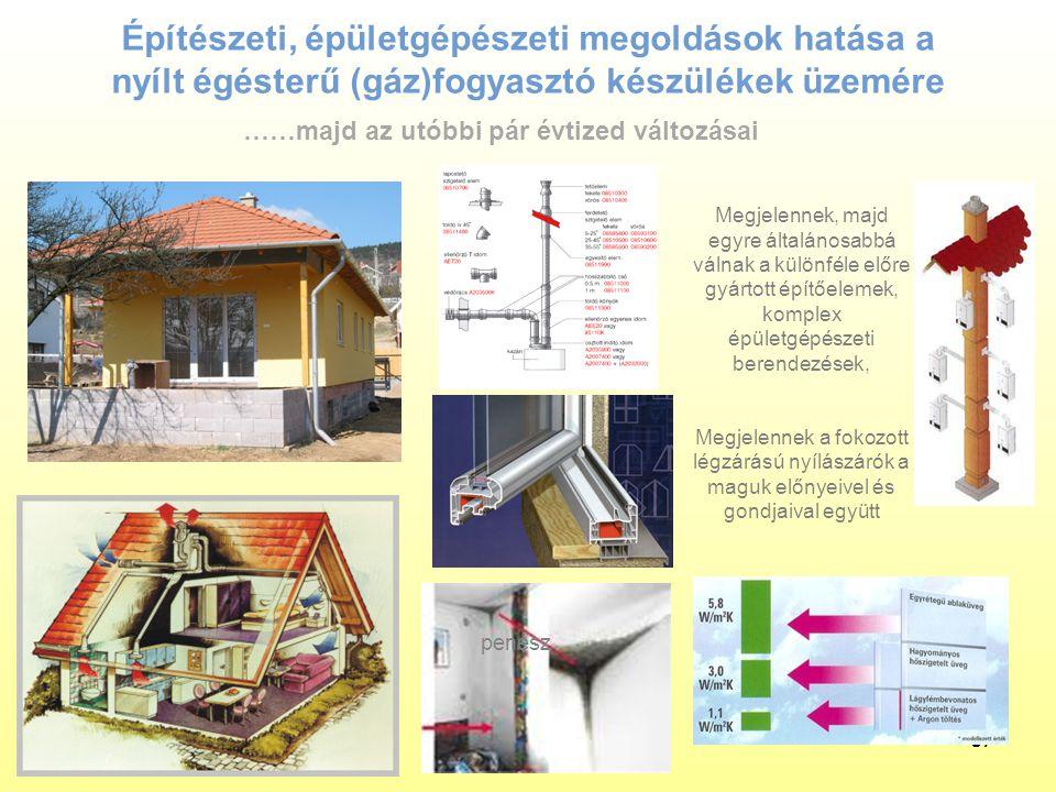 Építészeti, épületgépészeti megoldások hatása a nyílt égésterű (gáz)fogyasztó készülékek üzemére