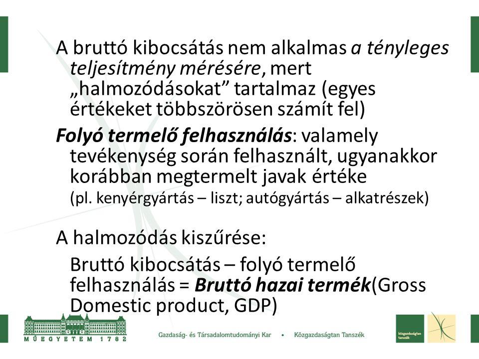 """A bruttó kibocsátás nem alkalmas a tényleges teljesítmény mérésére, mert """"halmozódásokat tartalmaz (egyes értékeket többszörösen számít fel) Folyó termelő felhasználás: valamely tevékenység során felhasznált, ugyanakkor korábban megtermelt javak értéke (pl. kenyérgyártás – liszt; autógyártás – alkatrészek) A halmozódás kiszűrése: Bruttó kibocsátás – folyó termelő felhasználás = Bruttó hazai termék(Gross Domestic product, GDP)"""