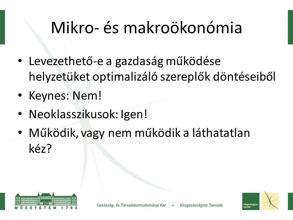 Mikro- és makroökonómia