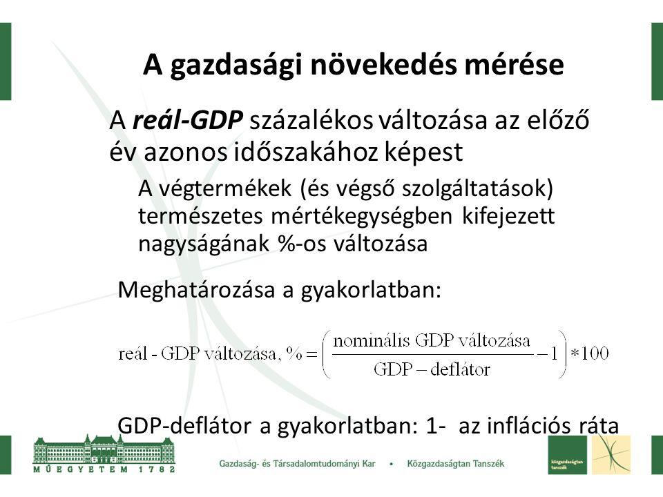 A gazdasági növekedés mérése