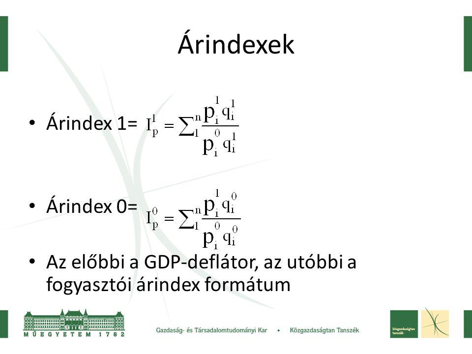 Árindexek Árindex 1= Árindex 0=