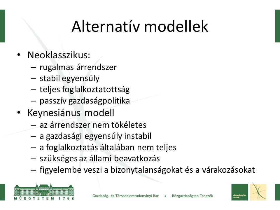 Alternatív modellek Neoklasszikus: Keynesiánus modell