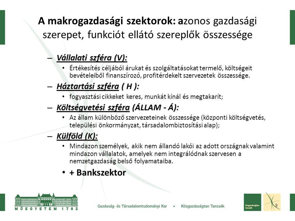 A makrogazdasági szektorok: azonos gazdasági szerepet, funkciót ellátó szereplők összessége
