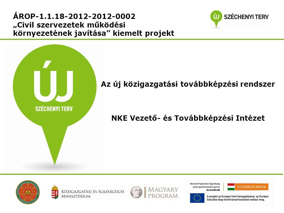 """""""Civil szervezetek működési környezetének javítása kiemelt projekt"""