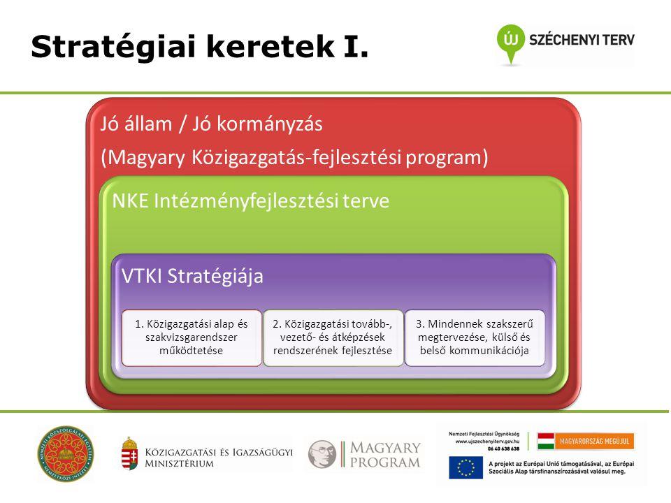 Stratégiai keretek I. Jó állam / Jó kormányzás