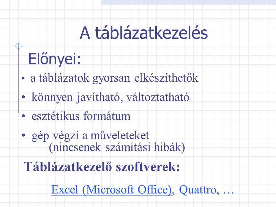 A táblázatkezelés Előnyei: Táblázatkezelő szoftverek: