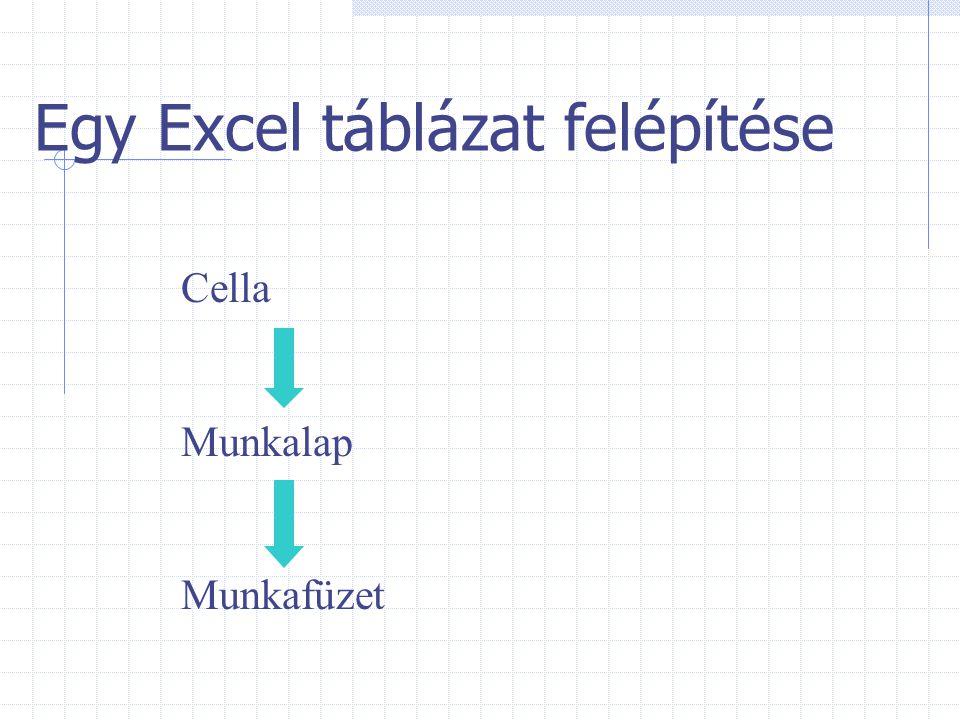 Egy Excel táblázat felépítése