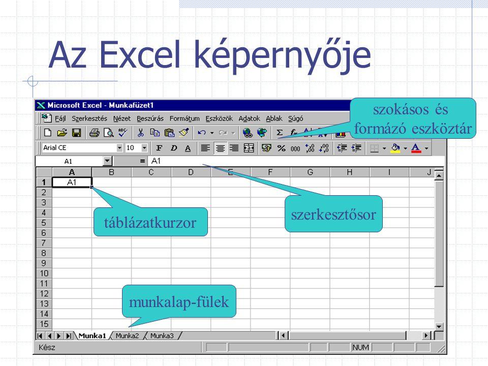 Az Excel képernyője szokásos és formázó eszköztár szerkesztősor