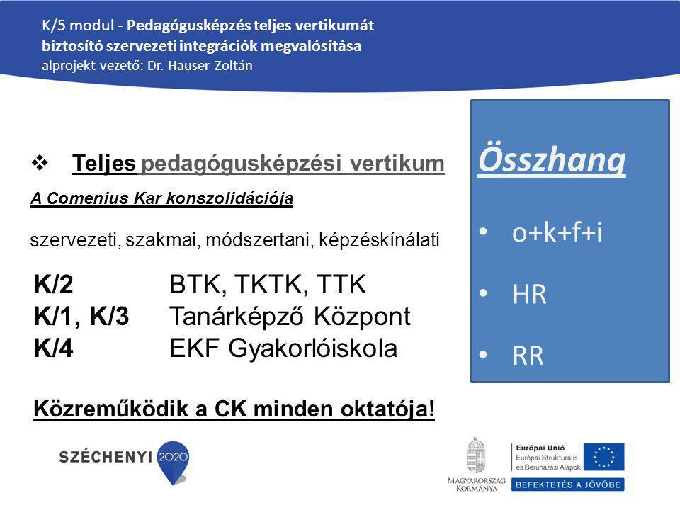 Összhang o+k+f+i HR RR K/2 BTK, TKTK, TTK K/1, K/3 Tanárképző Központ