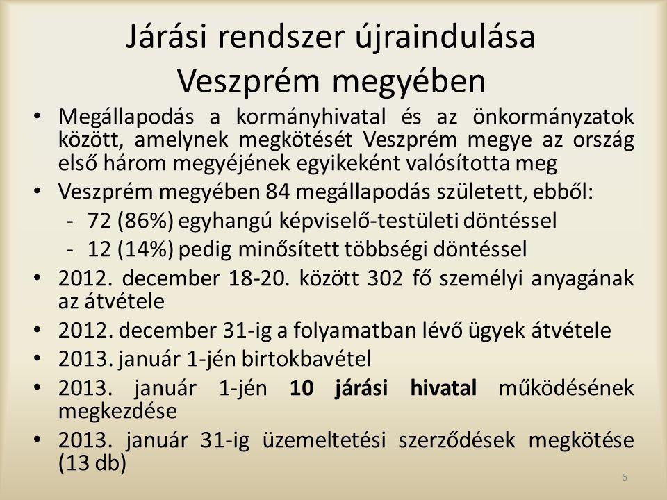 Járási rendszer újraindulása Veszprém megyében