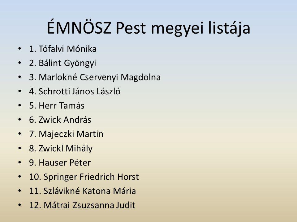 ÉMNÖSZ Pest megyei listája