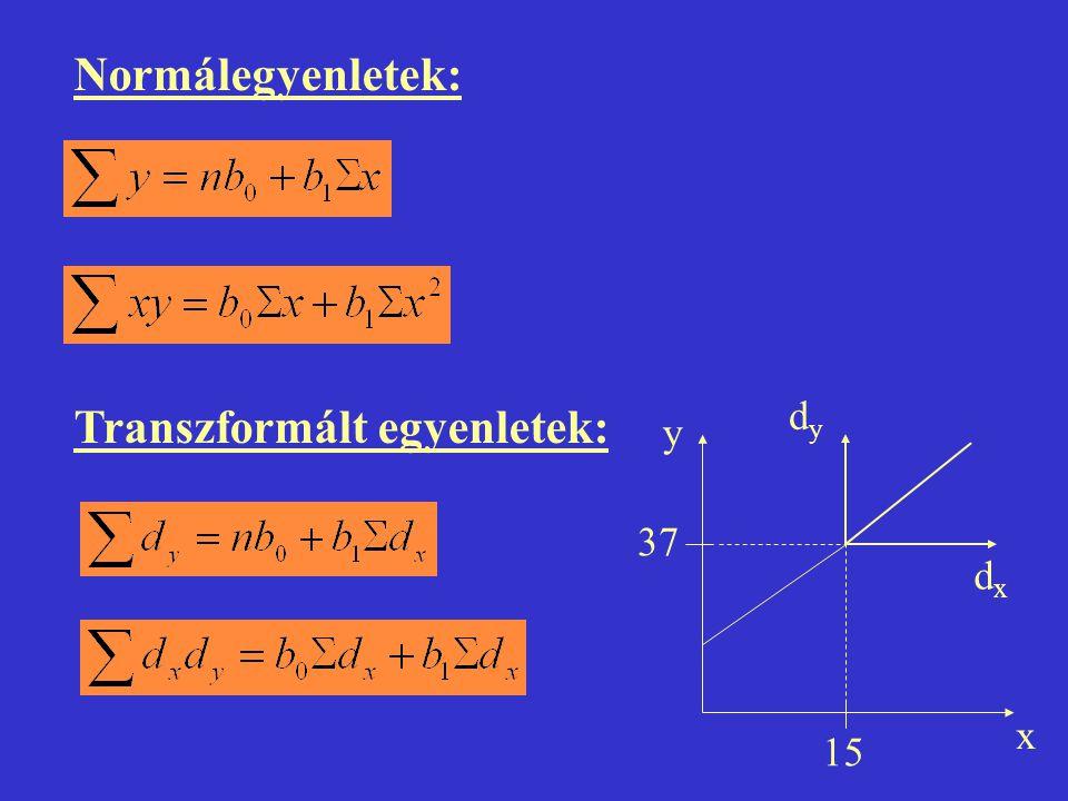 Transzformált egyenletek: