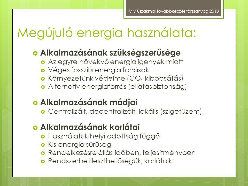 Megújuló energia használata: