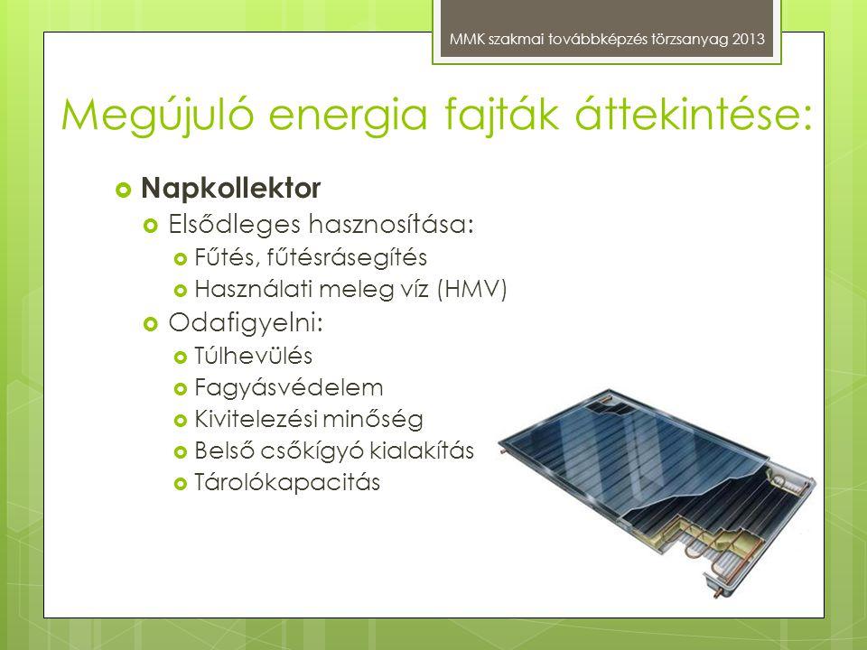 Megújuló energia fajták áttekintése: