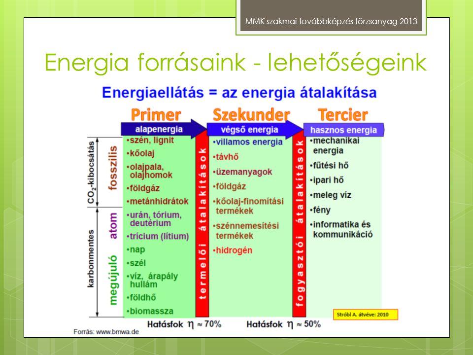 Energia forrásaink - lehetőségeink