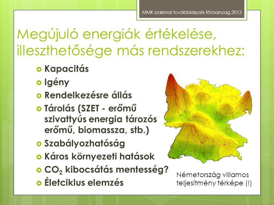 Megújuló energiák értékelése, illeszthetősége más rendszerekhez: